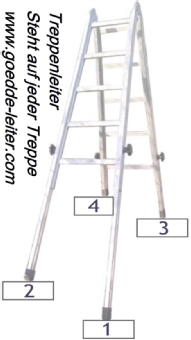 Gödde Leiter Teleskopleiter